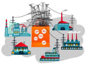 polityka-zakupowa-energia